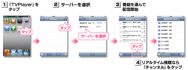 iPhone/iPod touch用アプリ「TVPlayer」の場合