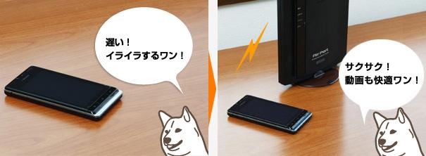 スマホでWi-Fi回線速度が遅い時の原因と解決策 | す …