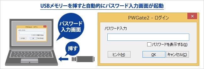 USBメモリーを挿すと自動的にパスワード入力画面が起動