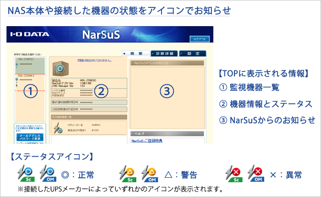 NarSuS管理画面TOP