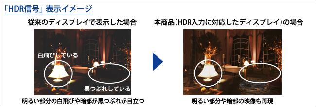 HDR(ハイダイナミックレンジ)信号入力に対応予定