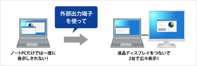 (アイ・オー・データ) 【RCP】 液晶ディスプレイ 19型 【液晶ディスプレイ】 (LCD-AD192SEDSB) 【新品】 IO DATA