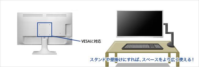 [「5年保証」23.8型ワイド液晶ディスプレイ ホワイト] / LCD-AD243EDSW (アイオーデータ) IODATA