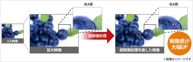 【送料無料】 ブラック 55型ワイド (可視領域54.6型) LCD-M4K552XDB IOデータ 液晶ディスプレイ 4K対応&広視野角ADSパネル採用