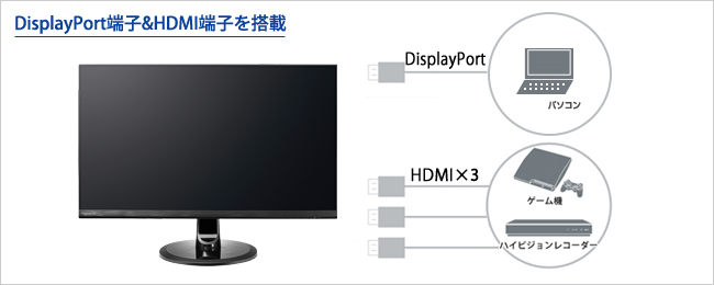 DisplayPort端子&DisplayPortケーブル付き!