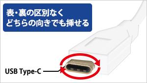 表・裏の区別なく挿せるUSB Type-Cコネクター
