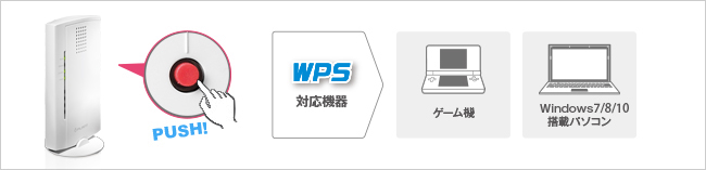 wnpr1167f ファームウェア アップデート