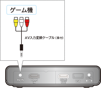gv ntx1 ファームウェア 更新