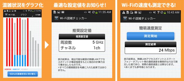 Wi-Fiの混雑状況をグラフで見える化!の画像