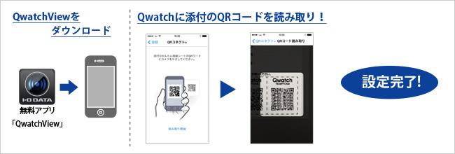 Qwatchに添付されているQRコードを読み取るだけの「QRコネクト+」を搭載