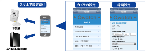 Qwatch Viewならスマホで設定OK!