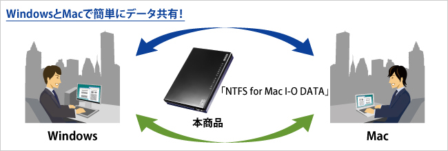 Type C USB3.1 SATA HDD Almacenamiento para PC Mac 1 TB, Plata Xbox Windows Apple Neeta Disco Duro Externo Port/átil 1TB