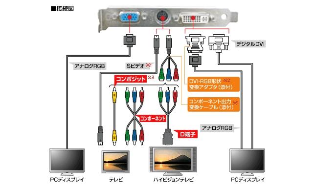 GA-8400GS | グラフィック関連 |...