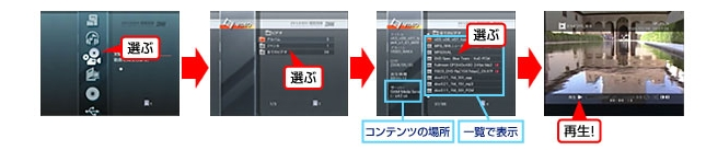 Direct Contents Access機能