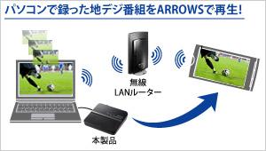 パソコンで録った地デジ番組をARROWSで再生!