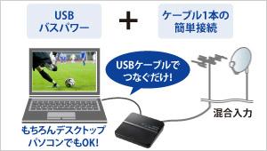 USBケーブルでつなぐだけで、パソコンがテレビに早変わり!