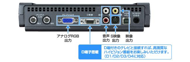 HVT-BT200 | テレビチューナー |...