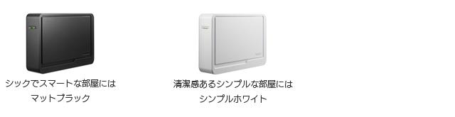 Sony giga pocket