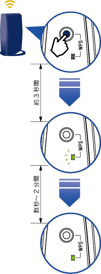 Fi ルーター 接続 方法 wi