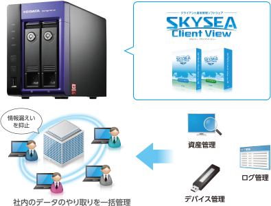 http://www.iodata.jp/ssp/nas/appliance/img/clm02_fig02.png
