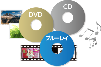 CDやDVD、ブルーレイディスク(Blu-ray Disc / BD)